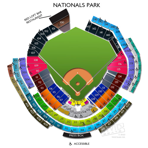 Nationals park baseball stadiums