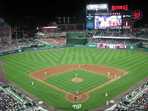 Nationals park baseball stadiums nationals park malvernweather Image collections