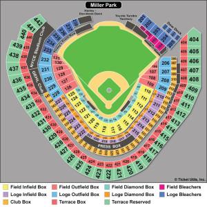 Miller Park | Baseball Stadiums